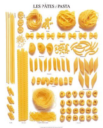 Les Pates - La Pasta