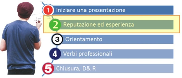 lezione_17_immagine