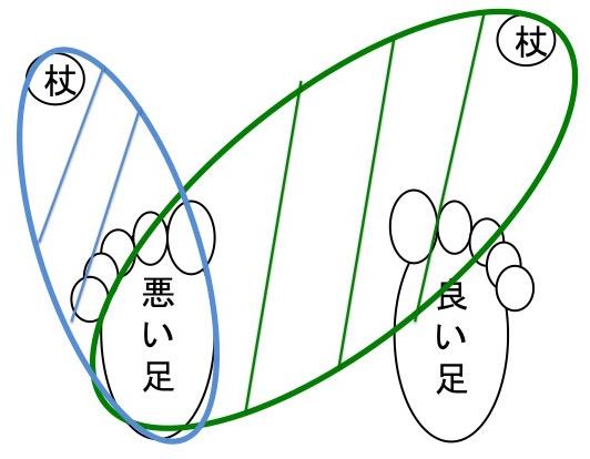 https://i0.wp.com/itami-setumeisho.com/wp-content/uploads/2015/08/63e2be5a66c0f07e3df87e8eea963135.jpg