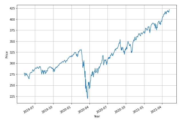 How Risky is Your Portfolio? – Another Perspective 4