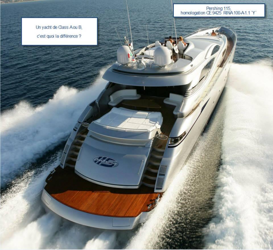 demystifying yacht classification a b c d