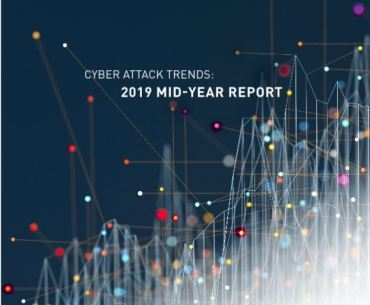 Cyber Attack Trends – Check Point Research