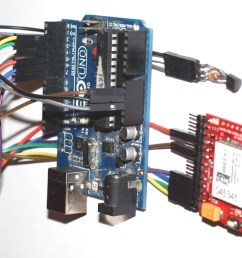 thermal supervisor with sms alarm system using arduino 3g gsm gsm car alarm wiring diagram gsm alarm wiring [ 1280 x 779 Pixel ]