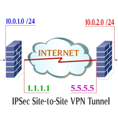 Site To Vpn Network Diagram Micro Usb Type B Wiring Ipsec Ikev1 Based On Over Tunnel Virtual Private Networks Is Used In Order Create The Between Two Nodes Routers Clients Which A And