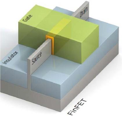 Globalfoundries разработала новую транзисторную архитектуру для изготовления экономичных мобильных чипов