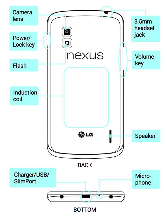 Подтверждена поддержка беспроводной зарядки в Nexus 4