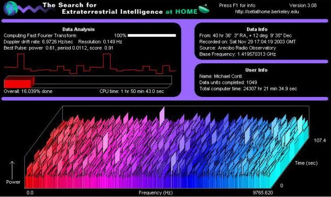 Наука@Home: распределенные вычисления на ПК