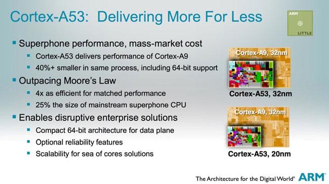 ARM анонсировала 64-битные процессоры серии ARM Cortex-A50