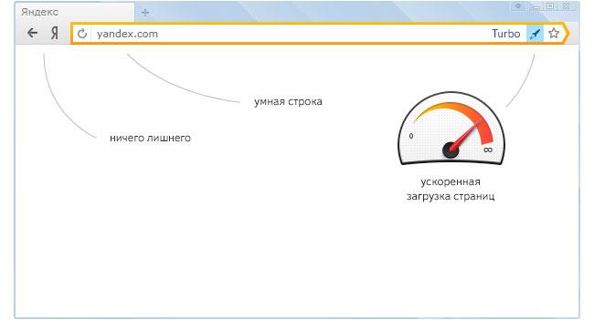 Стала доступна специальная версия «Яндекс.Браузера» для Украины