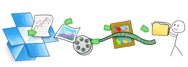 Лучшие продукты 2012 года: софт и сервисы