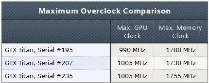 GeForce_GTX_Titan_Overclocking
