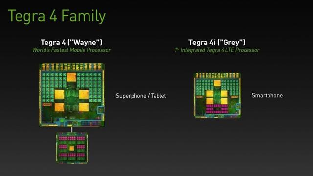 NVIDIA представила мобильный процессор Tegra 4i с интегрированным 4G LTE модемом