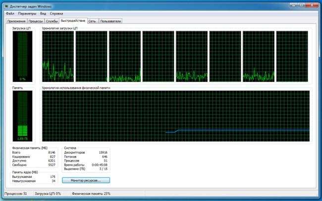 Valley_Benchmark_CPU_util