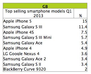 03-3-Android-Kantar