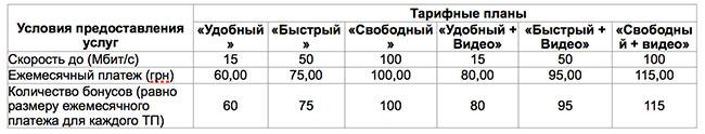 04-2-Dom-Inet-Kyivstar