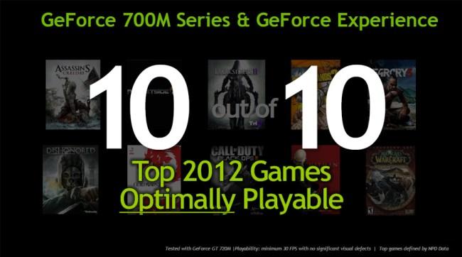 GeForce_GT_700M_10-10