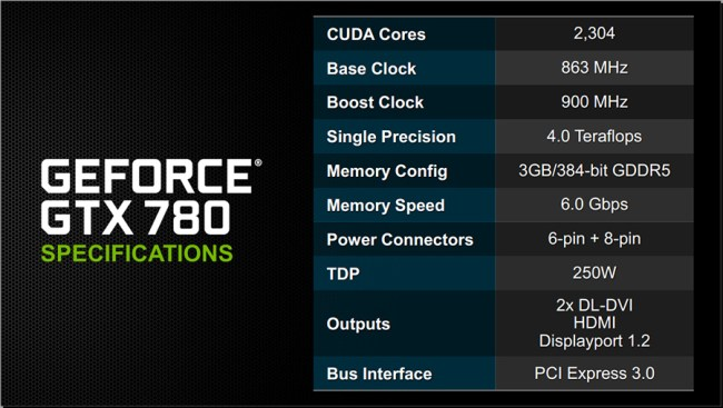 GeForce_GTX_780_spec