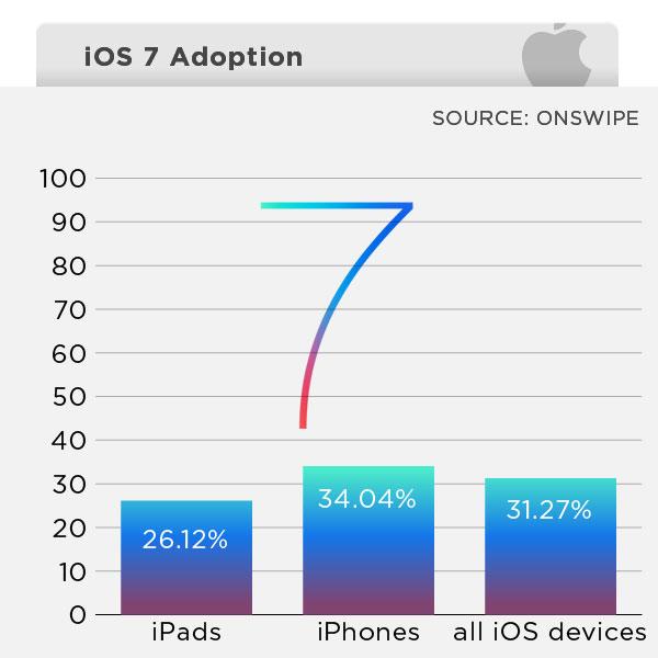 04-3-iOS-7-Adopt