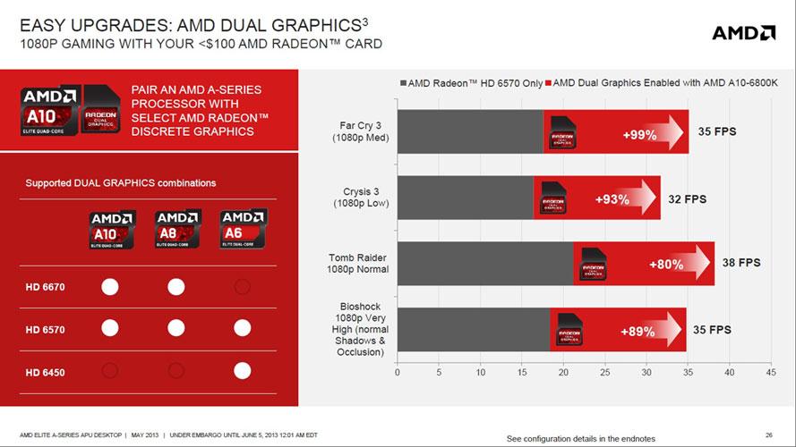 "Картинки по запросу ""amd dual graphics"""