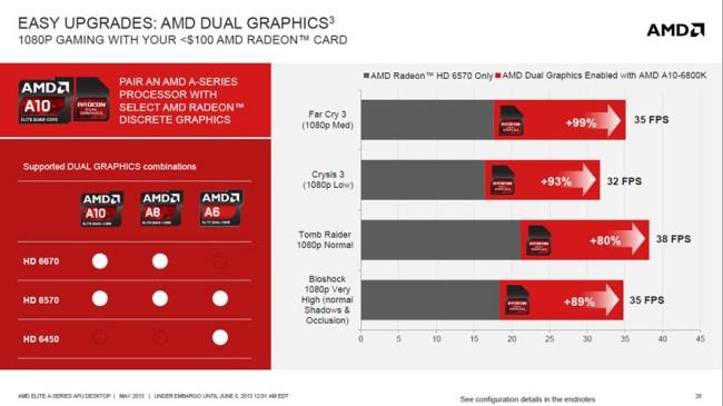AMD_Richland_6800K_Dual_Graphics