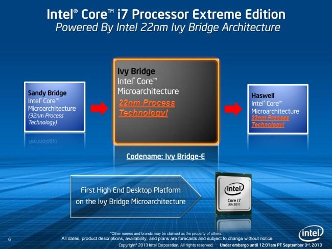 Intel_Ivy_Bridge-E_Sandy-Ivy-Haswell