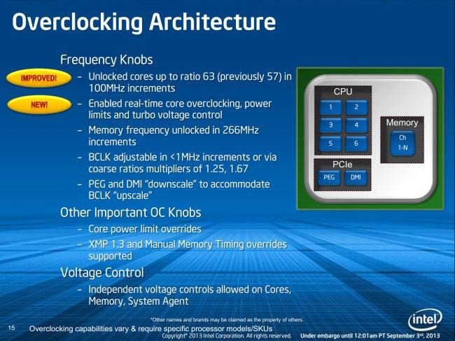 Intel_Ivy_Bridge-E_overclock-tools