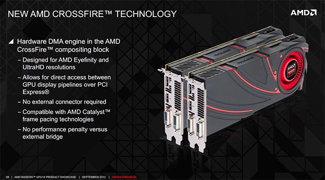 AMD_Radeon_R9_290X_cross