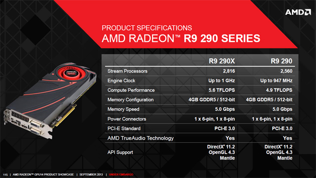 AMD_Radeon_R9_290X_spec