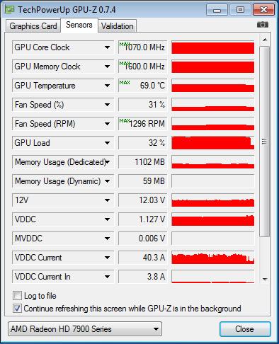 ASUS_R9290X_GPU-Z_nagrev