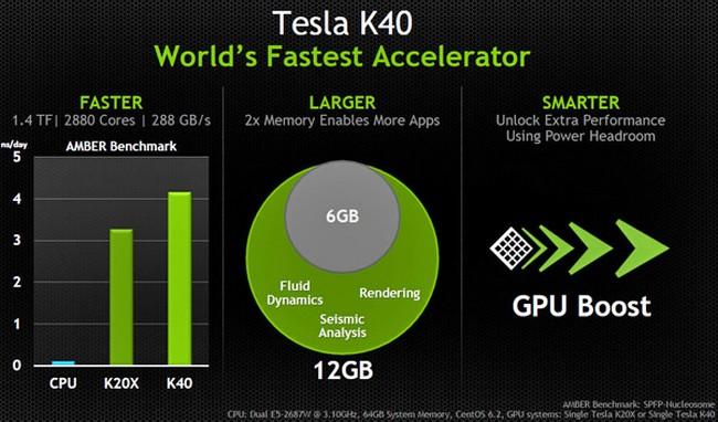 TeslaK40-Features