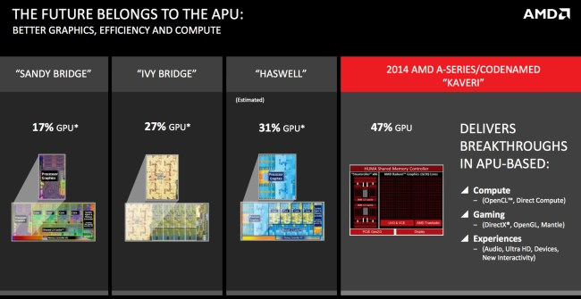 amd-apu-graphics-size-compared-to-intel