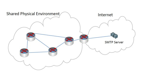 acoustical-mesh-network