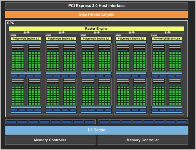 GeForce_GTX_750_Ti_Block_Diagram