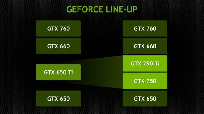 NVIDIA_GeForce_Line