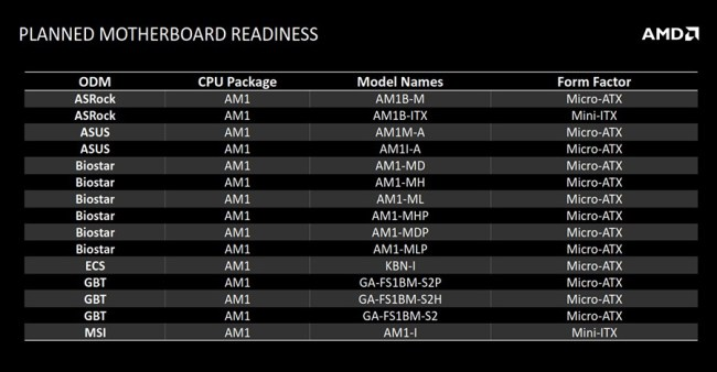 AM1_motherboards