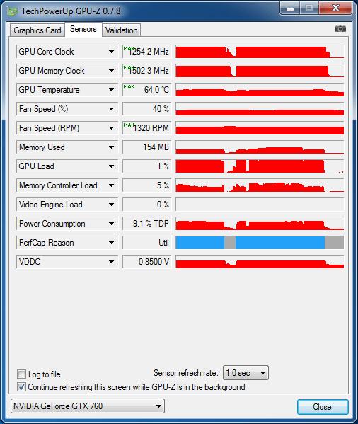 ASUS_ROG_STRIKER_GTX760_GPU-Z_nagrev