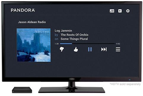 Amazon выпустила телевизионную приставку Fire TV