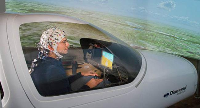 Исследователи создали систему управления полетом самолета при помощи сигналов мозга