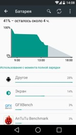 Android L 46