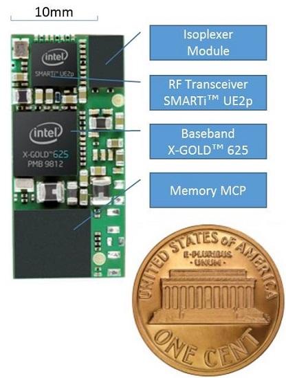 Intel создала самый маленький в мире 3G-модем XMM 6255