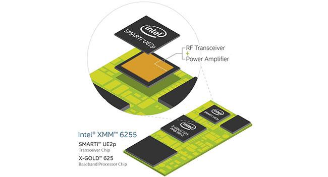 Intel создала самый маленький в мире 3G-модем