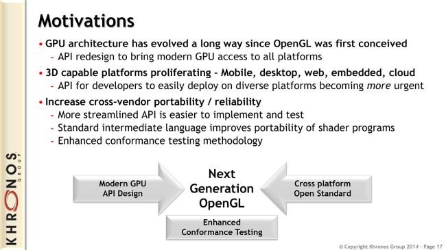 opengl-next-generation-motivations-slide