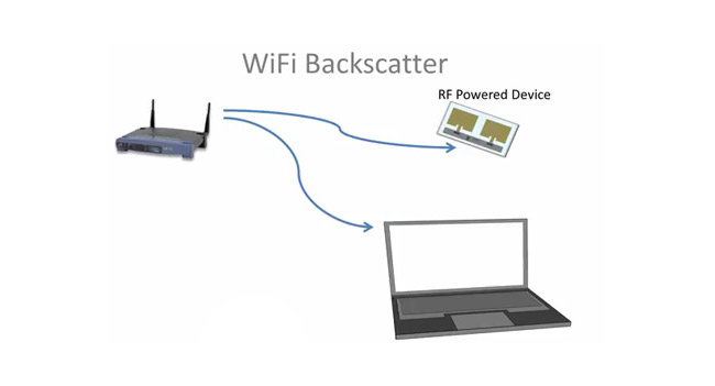 Исследователи смогли обеспечить питание электронных устройств от Wi-Fi-сигнала