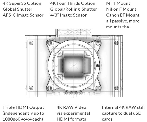 На Indiegogo идет сбор средств на выпуск открытой цифровой кинокамеры AXIOM Beta