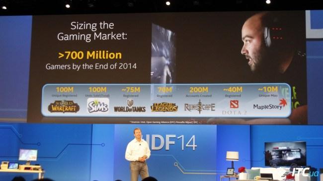 Intel_IDF2014_Platforms_11
