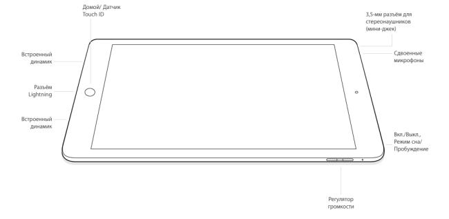 Знімок екрана 2014-10-29 о 01.15.32