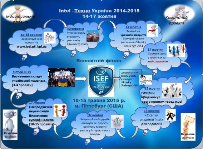 intel_2014