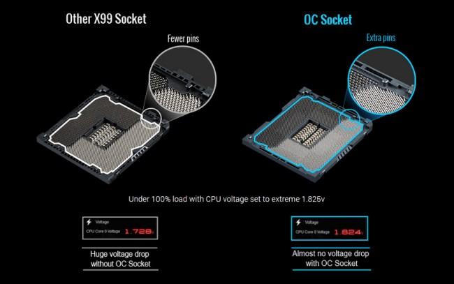 ASUS_X99-A_OC-socket