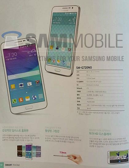 Samsung подготовила к выпуску смартфоны Galaxy Grand Max и Galaxy A7