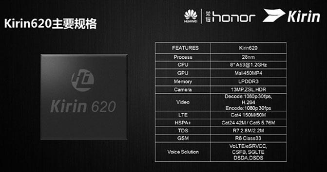 Huawei отказалась от выпуска смартфонов с Windows Phone и представила 8-ядерный 64-битный процессор Kirin 620